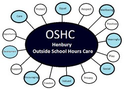 Henbury OSHC - Child Care
